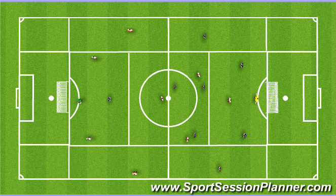 Football/Soccer Session Plan Drill (Colour): Alternative practice: Wave practice into SSG