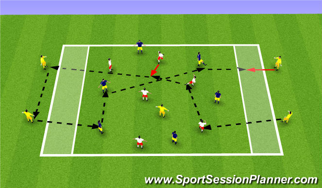 Football/Soccer Session Plan Drill (Colour): Squad Practice - Support play and movement