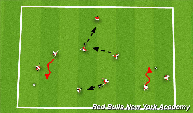 Football/Soccer Session Plan Drill (Colour): Back to Coach