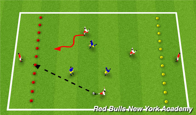 Football/Soccer Session Plan Drill (Colour): Expanded Activity (2v2, 3v3, to a target)