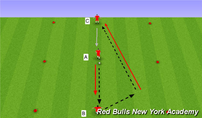 Football/Soccer Session Plan Drill (Colour): Technical-Activity 1