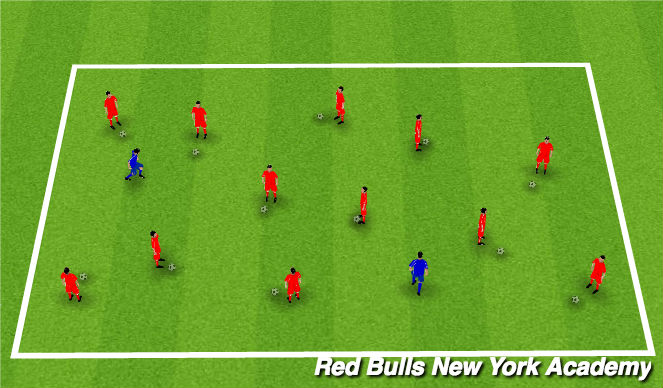 Football/Soccer Session Plan Drill (Colour): Warm Up - Knockout