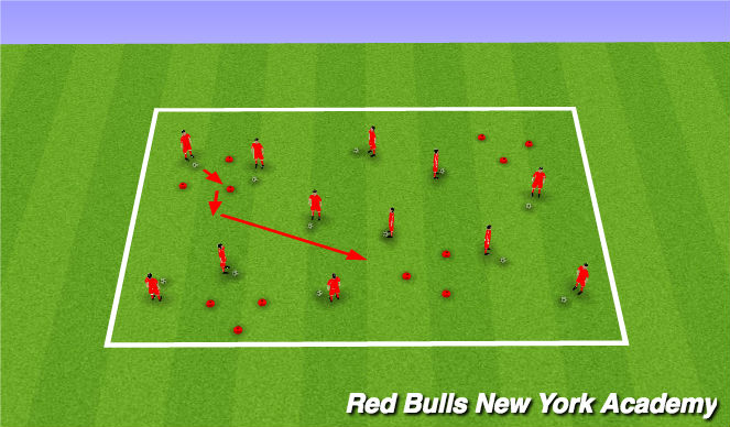 Football/Soccer Session Plan Drill (Colour): Triangle Dribbling