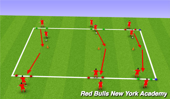 Football/Soccer Session Plan Drill (Colour): Semi Opposed - Scissors