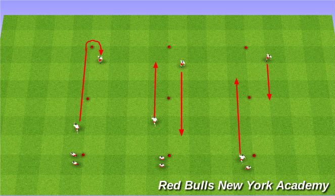 Football/Soccer Session Plan Drill (Colour): Dynamic Routine