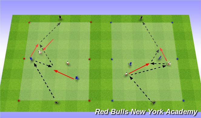 Football/Soccer Session Plan Drill (Colour): 2v2 Fully Opposed