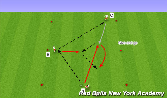 Football/Soccer Session Plan Drill (Colour): Technical, pt. 2