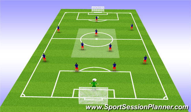 Football/Soccer Session Plan Drill (Colour): Formation and players in use