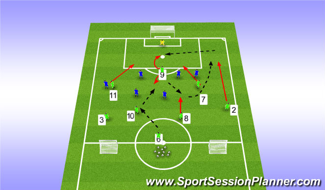 Football/Soccer Session Plan Drill (Colour): Progression of Expanded Small-Sided