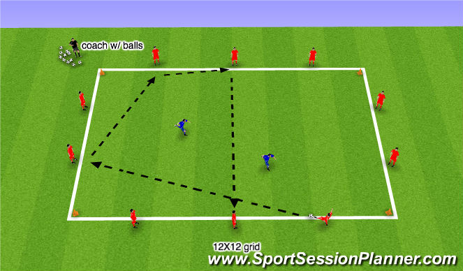 Football Soccer Possession In Tight Spaces Tactical