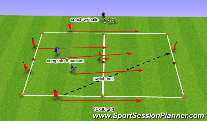 Football/Soccer Session Plan Drill (Colour): Rondo 3