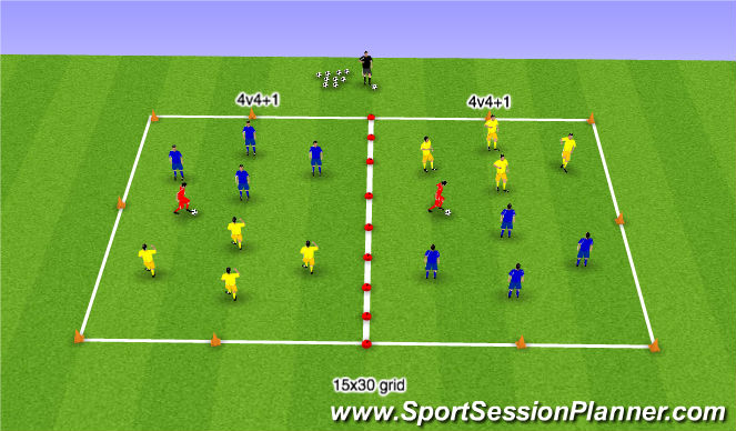 Football/Soccer Session Plan Drill (Colour): 4v4+1 games