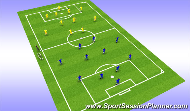 Football/Soccer Session Plan Drill (Colour): 11v11 no goals