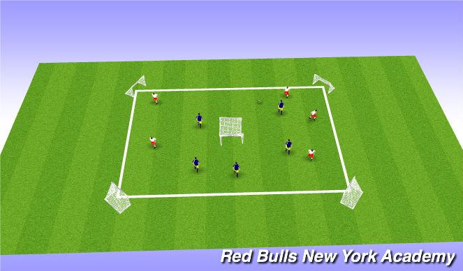Football/Soccer Session Plan Drill (Colour): MIB