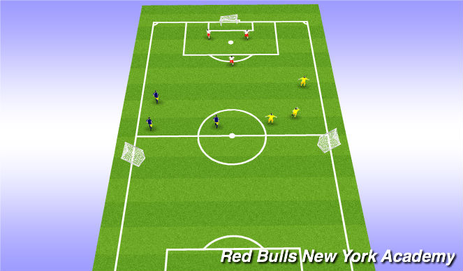 Football/Soccer Session Plan Drill (Colour): 3 Goal Posession ( directional transition)