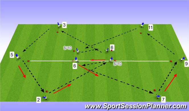 Football/Soccer Session Plan Drill (Colour): Tech. Passing Progression