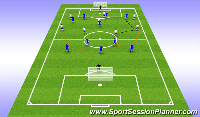 Football/Soccer Session Plan Drill (Colour): Back 4 defending in transition