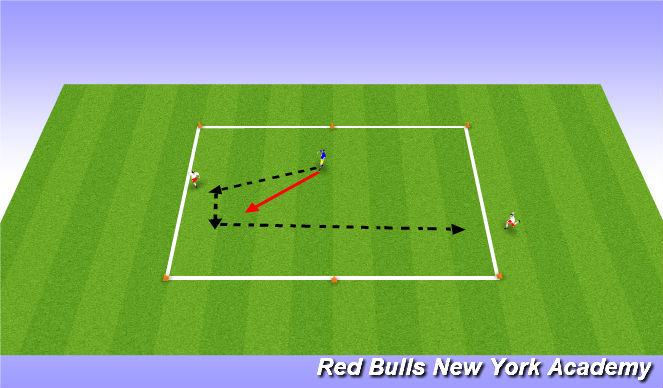 Football/Soccer Session Plan Drill (Colour): Drill - Part 2 - Penetrating Passing