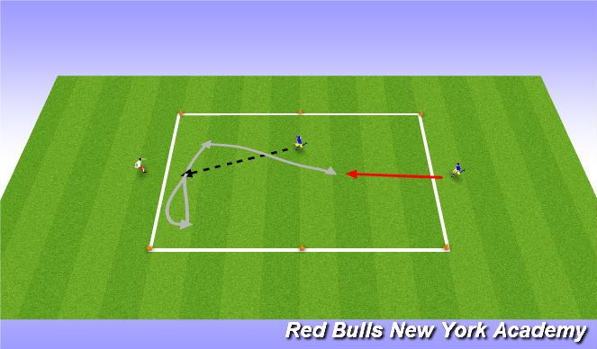 Football/Soccer Session Plan Drill (Colour): Drill - Part 3 - Individual possession