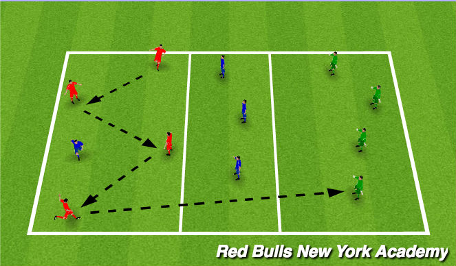 Football/Soccer Session Plan Drill (Colour): Full pressure/game utilization