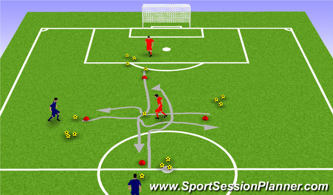 Football/Soccer Session Plan Drill (Colour): Skill Session