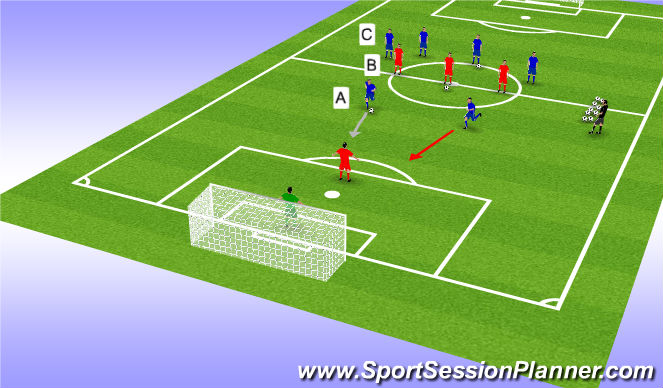 Football/Soccer Session Plan Drill (Colour): Buildup Progression