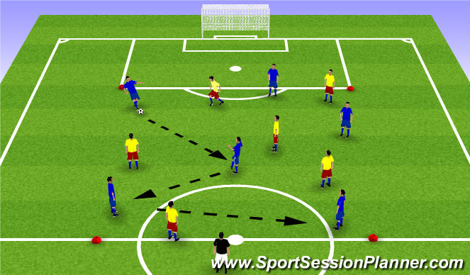 Football/Soccer Session Plan Drill (Colour): Positioning game 6v6