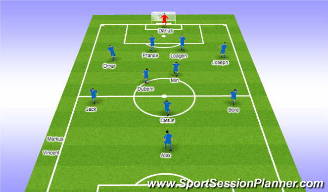 Football/Soccer Session Plan Drill (Colour): 2nd Half Subs