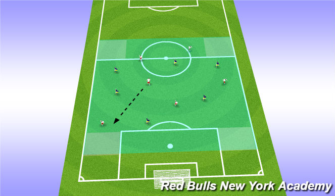 Football/Soccer Session Plan Drill (Colour): Global Integrated