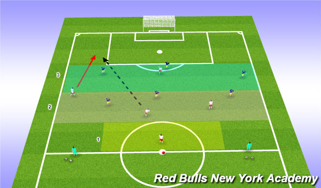 Football/Soccer Session Plan Drill (Colour): Structured Tactic