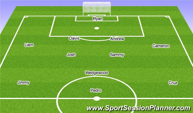 Football/Soccer Session Plan Drill (Colour): 4-3-3 (01BW)