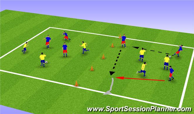 Football/Soccer Session Plan Drill (Colour): G: 3 v 3 Line Game