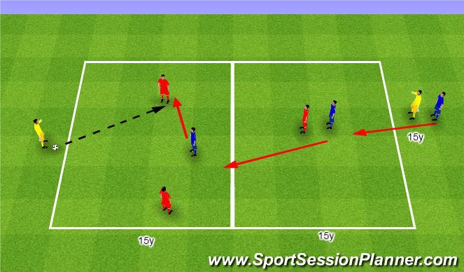 Football/Soccer Session Plan Drill (Colour): 3v3+2 Close spaces around the ball. 3v3+2 Zamykanie przestrzeni wokół piłki.