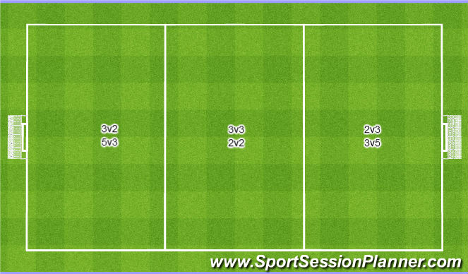 Football/Soccer Session Plan Drill (Colour): 8v8/11v11 Playing out from the back. 8v8/11v11 Palying out from the back.