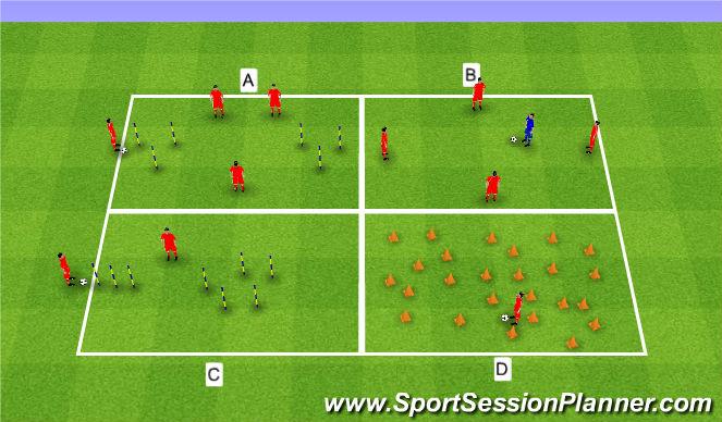 Football/Soccer Session Plan Drill (Colour): Technical LI dribbling circiut in 6s. Prowadzenie piłki LI stacje w 6.