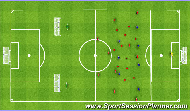 Football/Soccer Session Plan Drill (Colour): 10v7 in the Opponents half. 10v7 na połowie Przeciwnika.