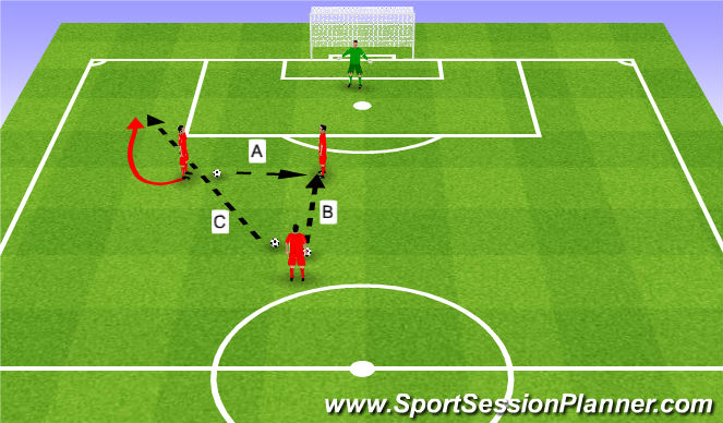 Football/Soccer Session Plan Drill (Colour): Shooting drill in 3's. Strzelba w trójkach.