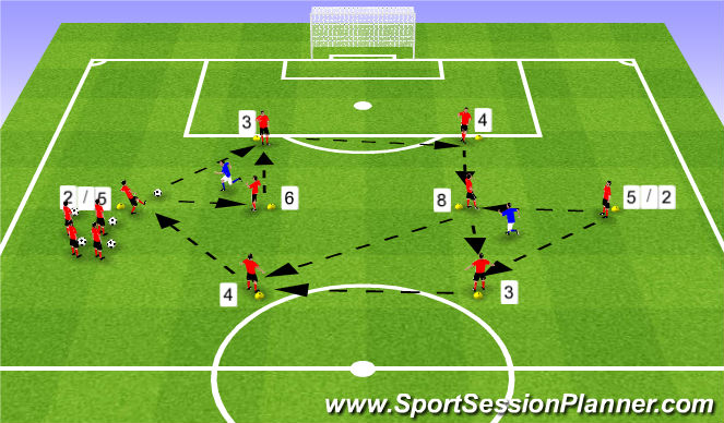 Football/Soccer Session Plan Drill (Colour): Warm Up - Passing Practice