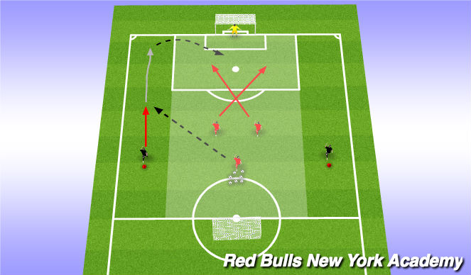 Football/Soccer Session Plan Drill (Colour): exercise 1