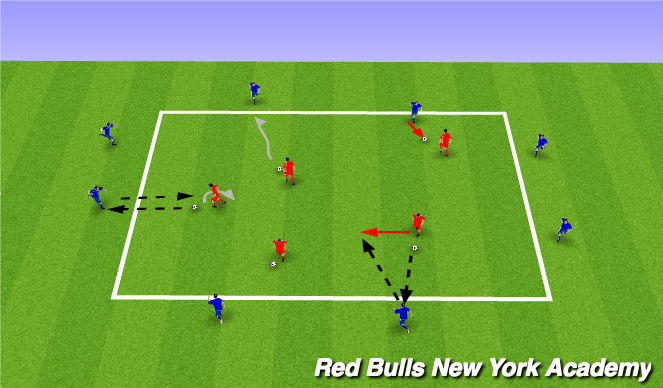 Football/Soccer Session Plan Drill (Colour): Warm up phase