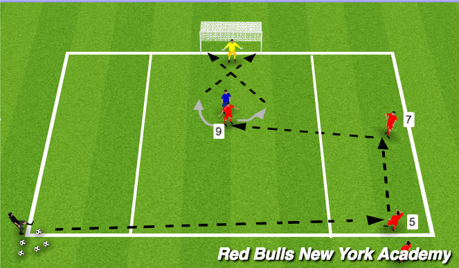 Football/Soccer Session Plan Drill (Colour): Tech-skill practice