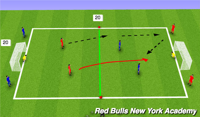 Football/Soccer Session Plan Drill (Colour): Small sided activity:3 v 3 w/bumper players