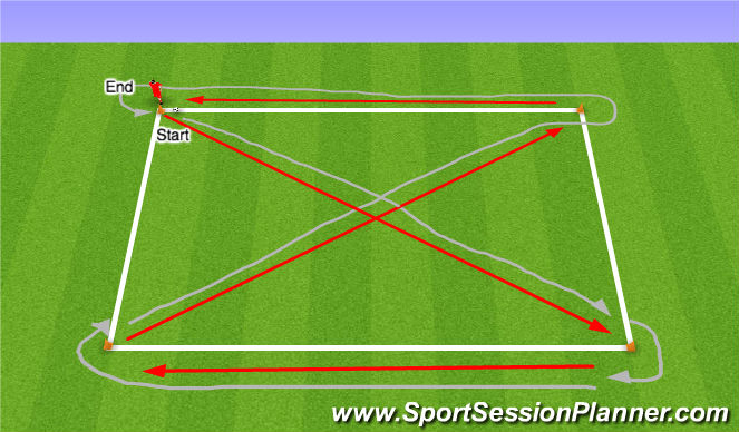 Football/Soccer Session Plan Drill (Colour): Change of Direction & Speed