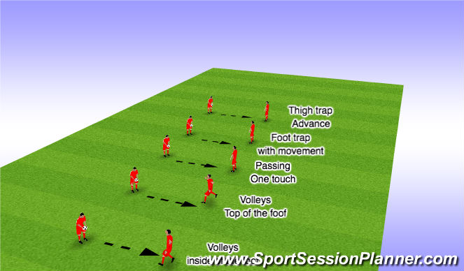 Football/Soccer Session Plan Drill (Colour): Skills Training-Stations