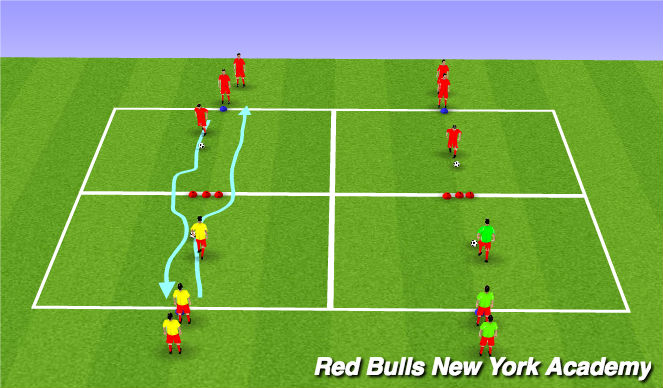 Football/Soccer Session Plan Drill (Colour): Main Theme- Individual Possession - Running with the Ball