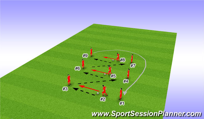 Football/Soccer Session Plan Drill (Colour): Passing Advance Drill