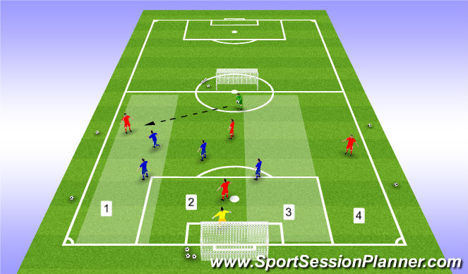 Football/Soccer Session Plan Drill (Colour): Vertical Zone Game