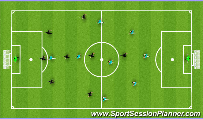 Football/Soccer Session Plan Drill (Colour): 9 v 9 scrimmage