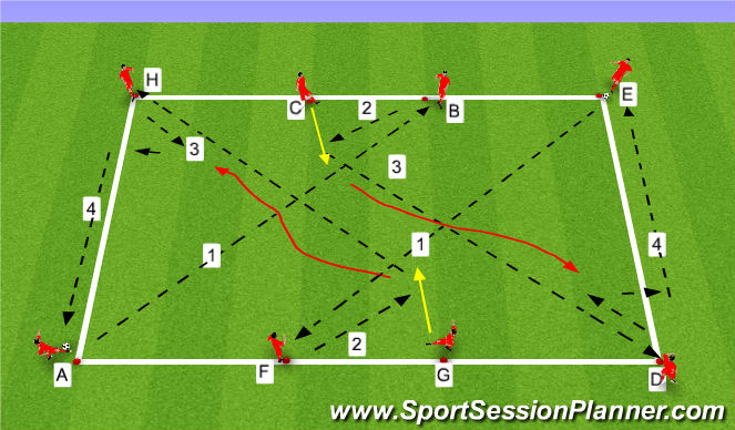 Football/Soccer Session Plan Drill (Colour): passing progression