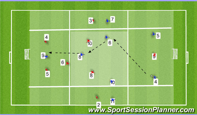 Football/Soccer Session Plan Drill (Colour): possession to score